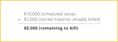 $10,000 (scheduled value) - $2,000 stored material, already billed) = $8,000 (remaining to bill)